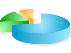 Фонд общественного мнения 24 февраля опубликовал результаты опроса: 49% россиян готовы участвовать в протестах